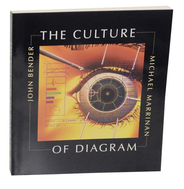 John Bender  Michael Marrinan    The Culture Of Diagram First Edition  167307